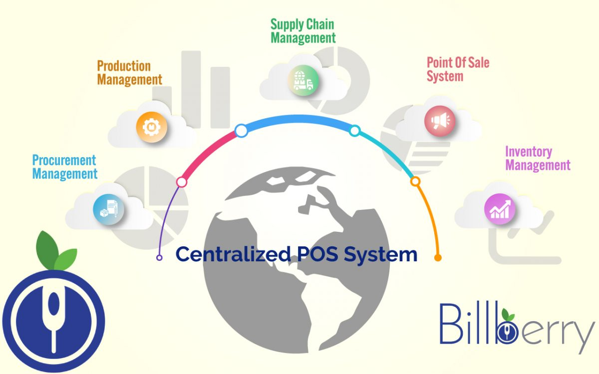 How Centralized POS System Benefits Your Food Chain Franchise Management?